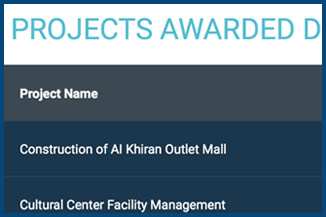 PROJECTS AWARDED DURING YEAR 2018 (in USD Million)